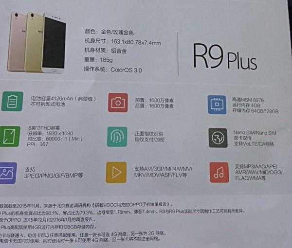 R9 Plus Specs